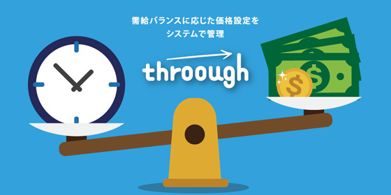 throough